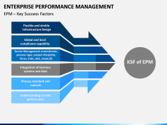 Enterprise Performance Management PPT slide 10