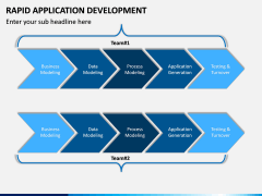 Rapid Application Development PPT Slide 14