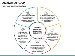 Engagement Loop PPT Slide 18