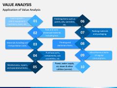 Value Analysis PPT Slide 6