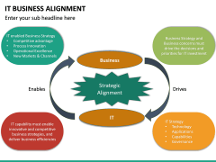 IT Business Alignment PPT Slide 19