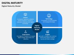 Digital Maturity PPT Slide 1