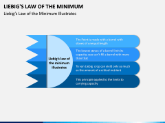 Liebig's Law of the Minimum PPT Slide 3
