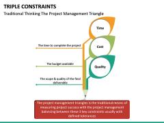 Triple Constraints PPT Slide 16
