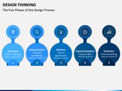 Design Thinking PPT Slide 13
