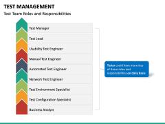 Test Management PPT slide 30