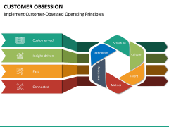 Customer Obsession PPT Slide 20