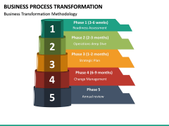 Business Process Transformation PPT Slide 17