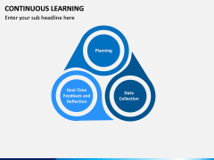 Continuous Learning PPT Slide 13