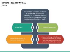 Marketing Flywheel PPT Slide 22