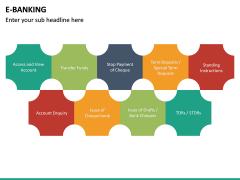E-Banking PPT Slide 24