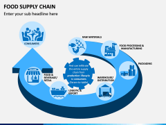 Food Supply Chain PPT slide 4