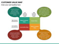 Customer Value Map PPT Slide 19