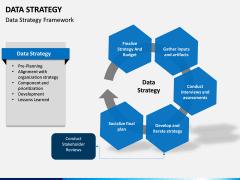 Data Strategy PPT Slide 10
