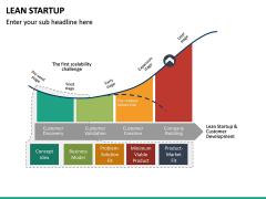 Lean Startup PPT Slide 40