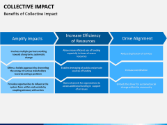 Collective Impact PPT Slide 12