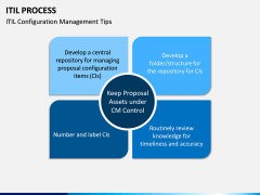 ITIL Process PPT Slide 10