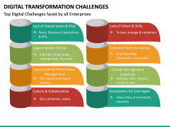 Digital Transformation Challenges PPT Slide 16