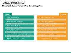 Forward Logistics PPT Slide 12