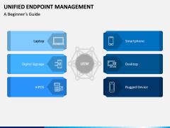 Unified Endpoint Management PPT Slide 5