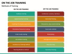 On the Job Training PPT Slide 20