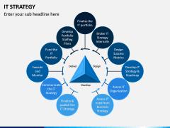 IT Strategy PPT Slide 9