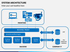 System Architecture PPT Slide 7