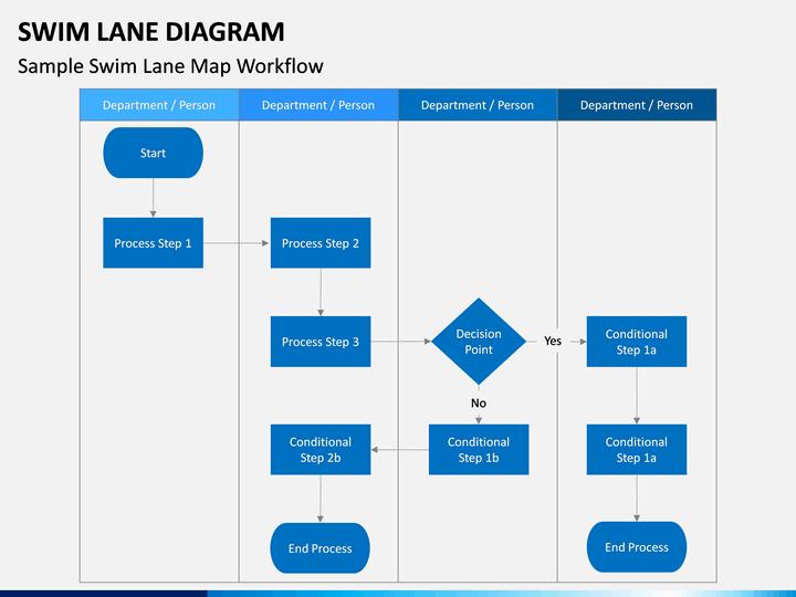 Swim Lane    Diagram    PowerPoint Template   SketchBubble