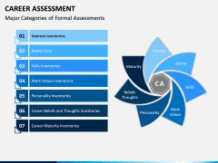 Career Assessment PPT Slide 8