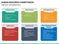HR Competencies PPT Slide 20