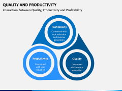 Quality and Productivity PPT Slide 3