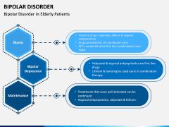 Bipolar Disorder PPT Slide 13