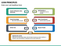 Lean Principles PPT slide 20