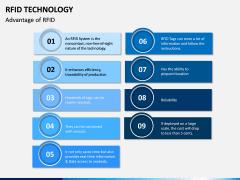 RFID Technology PPT Slide 13