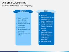 End User Computing PPT Slide 6