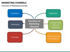 Marketing Channels PPT slide 23