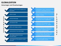 Globalization PPT Slide 12