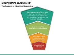 Situational Leadership PPT Slide 28
