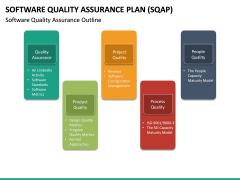 Software Quality Assurance Plan (SQAP) PPT Slide 17