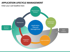 Application Lifecycle Management PPT Slide 29