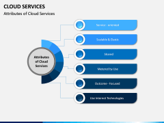 Cloud Services PPT Slide 2