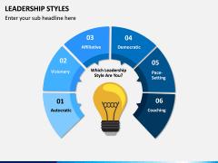 Leadership Styles PPT Slide 13