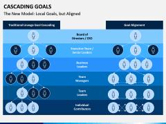 Cascading Goals PPT Slide 9