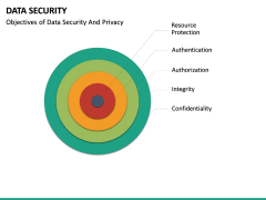 Data Security PPT slide 20