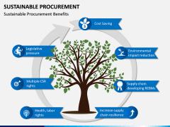 Sustainable Procurement PPT Slide 13