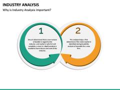 Industry Analysis PPT Slide 17