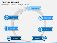 Strategic Alliance PPT Slide 7