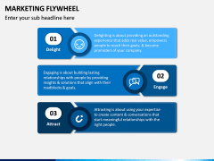 Marketing Flywheel PPT Slide 7