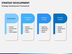 Strategy Development PPT Slide 3