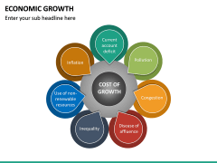 Economic Growth PPT Slide 35
